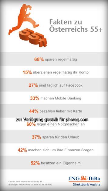Tag der älteren Generation am 1. Oktober - Österreichs 55+: jeder Dritte nutzt Mobile Banking (Grafik: ING-DiBa Direktbank Austria), © Aussender (30.09.2014)
