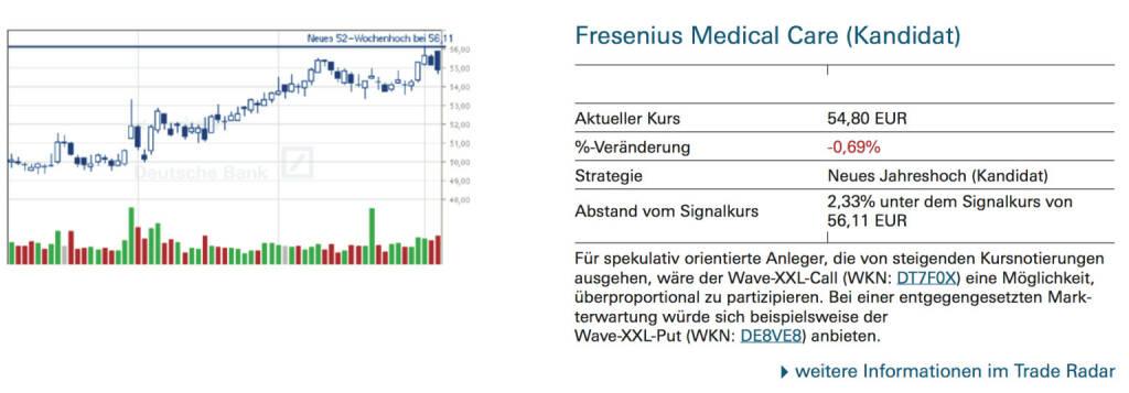 Fresenius Medical Care (Kandidat): Für spekulativ orientierte Anleger, die von steigenden Kursnotierungen ausgehen, wäre der Wave-XXL-Call (WKN: DT7F0X) eine Möglichkeit, überproportional zu partizipieren. Bei einer entgegengesetzten Markterwartung würde sich beispielsweise der Wave-XXL-Put (WKN: DE8VE8) anbieten., © Quelle: www.trade-radar.de (07.10.2014)