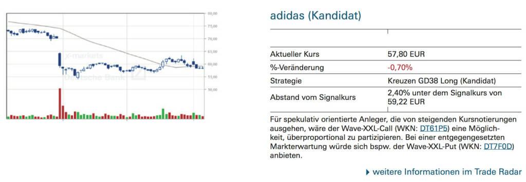 adidas (Kandidat): Für spekulativ orientierte Anleger, die von steigenden Kursnotierungen ausgehen, wäre der Wave-XXL-Call (WKN: DT61P5) eine Möglichkeit, überproportional zu partizipieren. Bei einer entgegengesetzten Markterwartung würde sich bspw. der Wave-XXL-Put (WKN: DT7F0D) anbieten., © Quelle: www.trade-radar.de (08.10.2014)