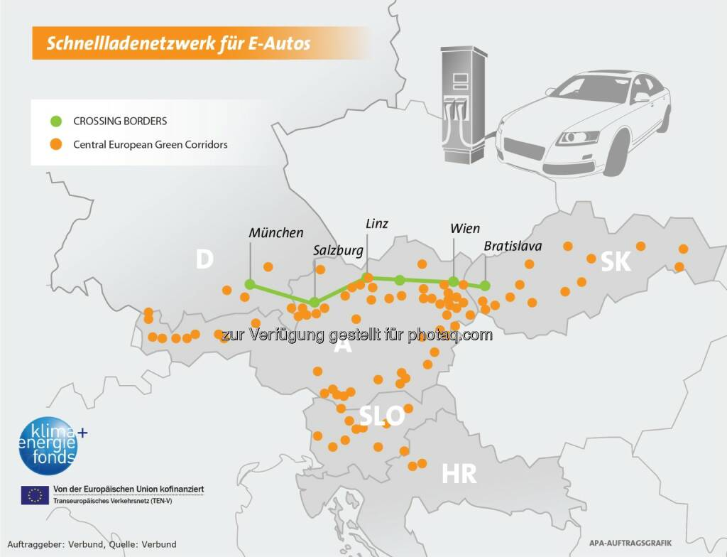 Verbund Solutions GmbH: Grafik - Schnellladenetzwerk für E-Autos, © Aussender (09.10.2014)