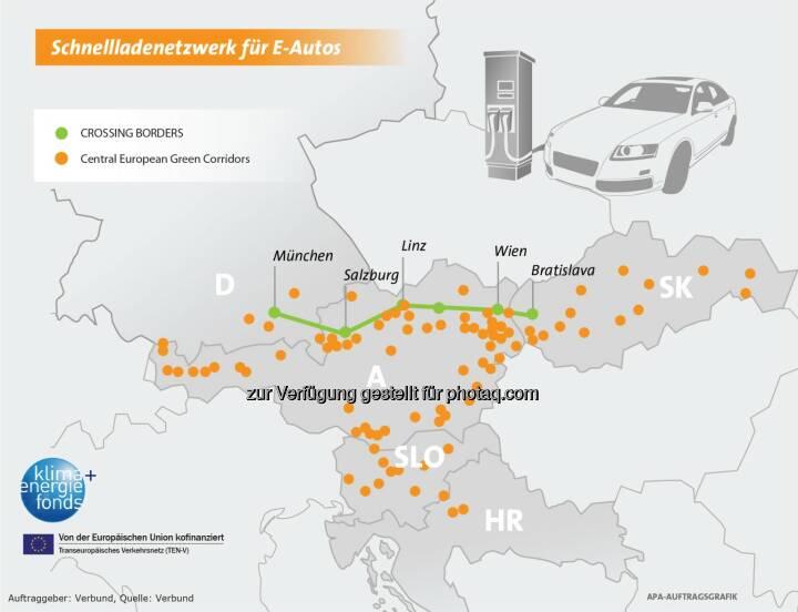 Verbund Solutions GmbH: Grafik - Schnellladenetzwerk für E-Autos