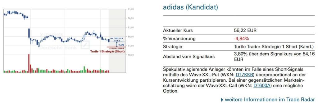 adidas (Kandidat): Spekulativ agierende Anleger könnten im Falle eines Short-Signals mithilfe des Wave-XXL-Put (WKN: DT7KKB) überproportional an der Kursentwicklung partizipieren. Bei einer gegensätzlichen Markteinschätzung wäre der Wave-XXL-Call (WKN: DT600A) eine mögliche Option., © Quelle: www.trade-radar.de (10.10.2014)