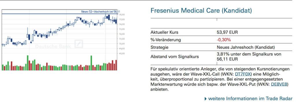 Fresenius Medical Care (Kandidat): Für spekulativ orientierte Anleger, die von steigenden Kursnotierungen ausgehen, wäre der Wave-XXL-Call (WKN: DT7F0X) eine Möglichkeit, überproportional zu partizipieren. Bei einer entgegengesetzten Markterwartung würde sich bspw. der Wave-XXL-Put (WKN: DE8VE8) anbieten., © Quelle: www.trade-radar.de (13.10.2014)