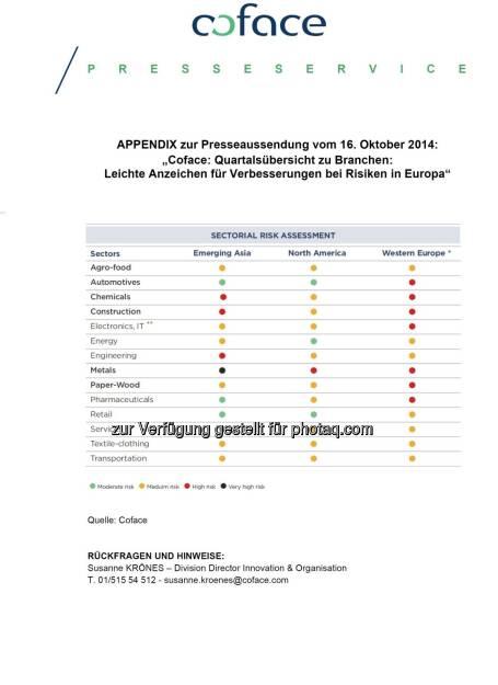 coface: Branchenbewertung, © Aussender (16.10.2014)