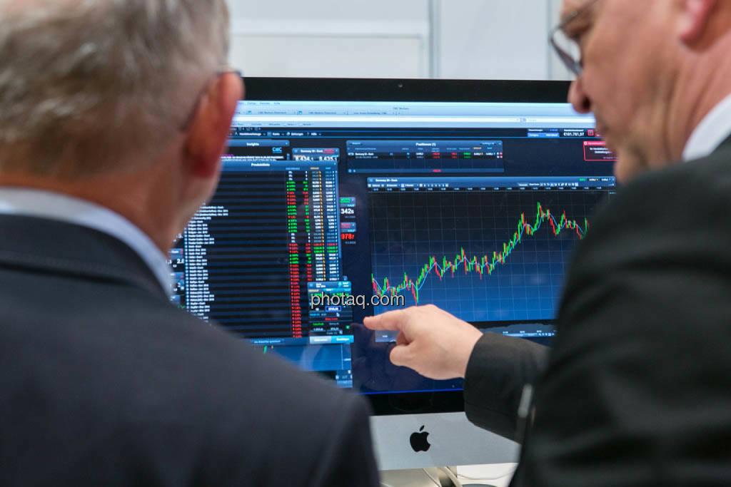 Kurs, Chart, Trading (16.10.2014)