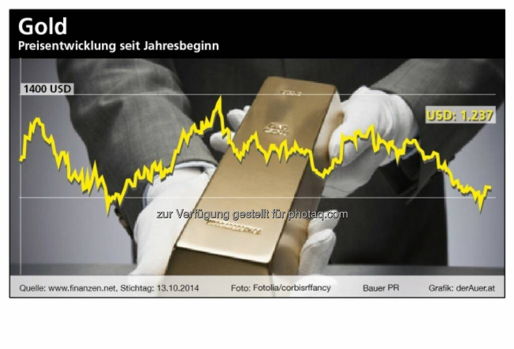 Gold seit Jahresbeginn (Bauer PR, derAuer.at), © Aussender (19.10.2014)