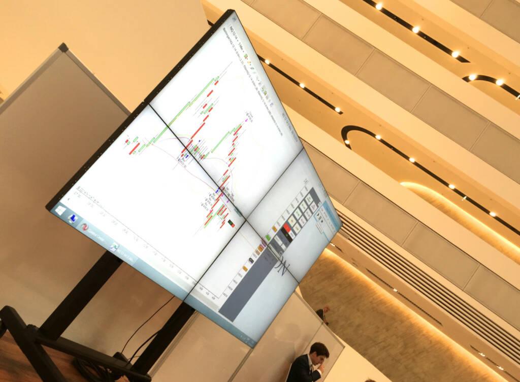 Charts Trading, © photaq / Drastil (25.10.2014)