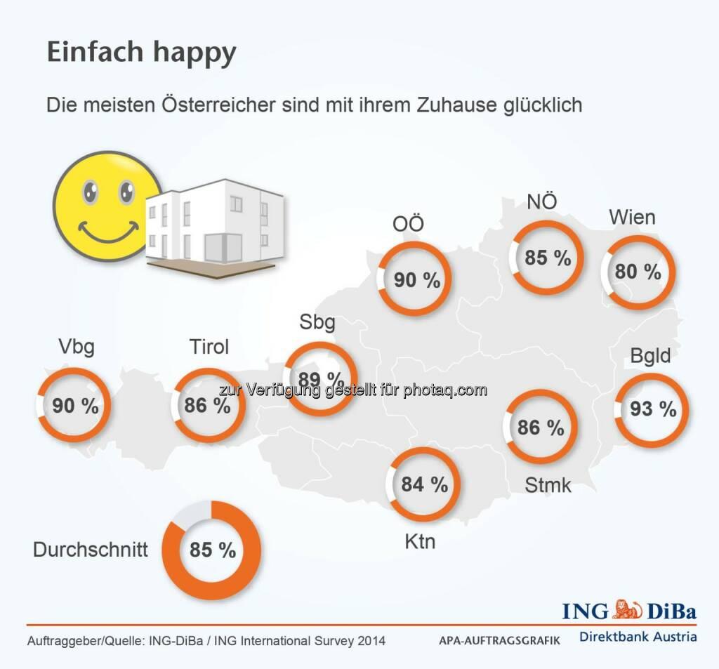ING DiBa: 85% der Österreicher sind glücklich mit ihrem Zuhause., © Aussender (12.11.2014)