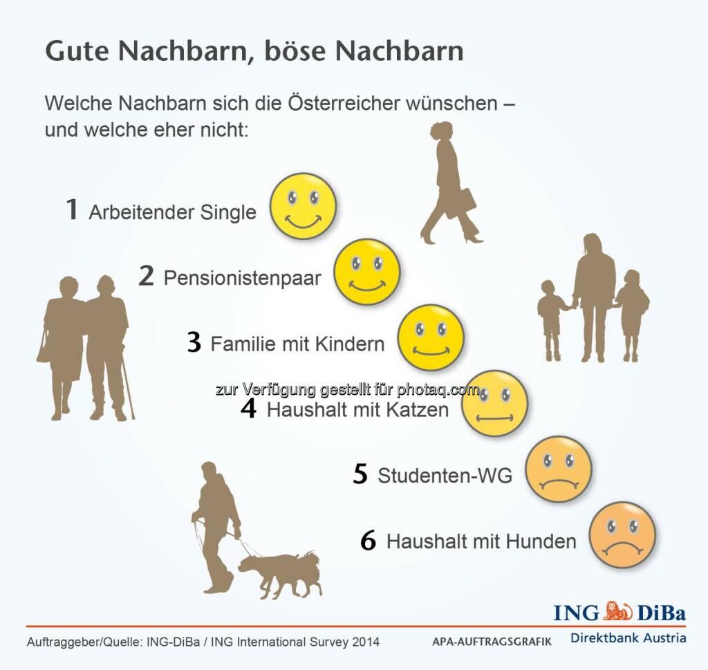 ING DiBa: Wunschnachbar, © Aussender (12.11.2014)