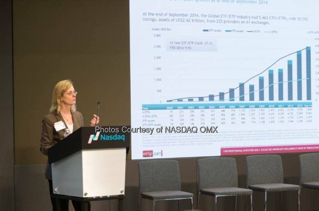 Great #MarketInsite blog post recap of the first Nasdaq Institutional Insights Forum: http://spr.ly/6187sNAT #iiforum  Source: http://facebook.com/NASDAQ (24.11.2014)