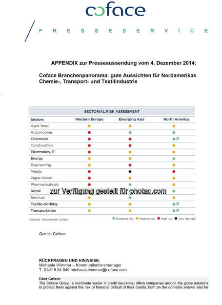 Coface Branchenpanorama, © Aussender (04.12.2014)