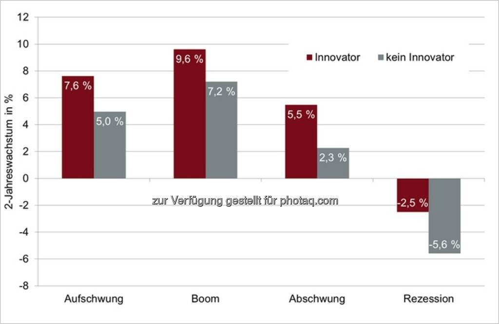 AIT Austrian Institute of Technology GmbH: Innovationen sichern Arbeitsplätze in der Rezession, © Aussender (12.12.2014)
