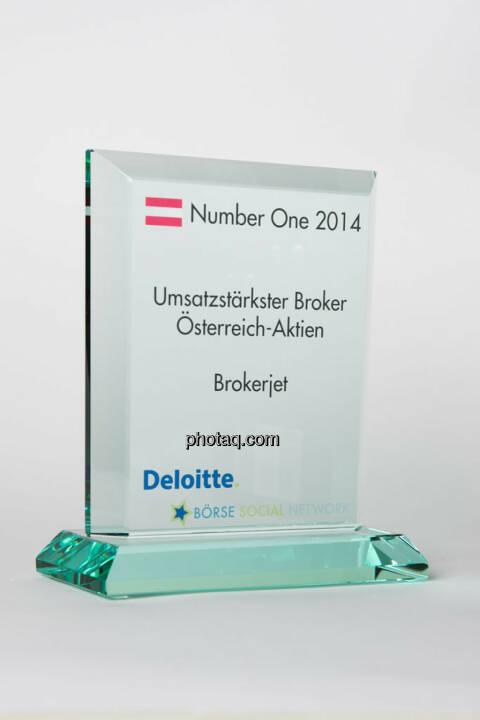 Umsatzstärkster Broker Österreich-Aktien: Brokerjet