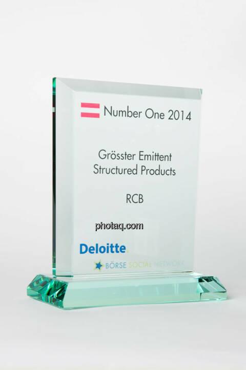 Grösster Emittent Structured Products: RCB