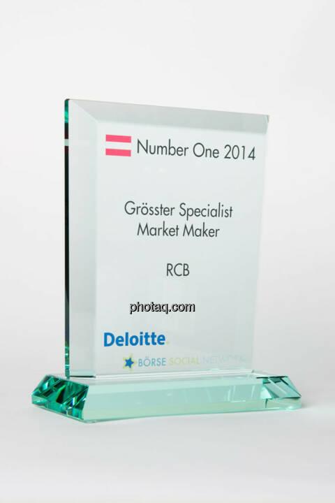 Grösster Specialist Market Maker: RCB