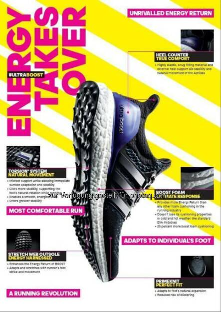 adidas Ultra Boost: the technology - infographic, © adidas (23.01.2015)
