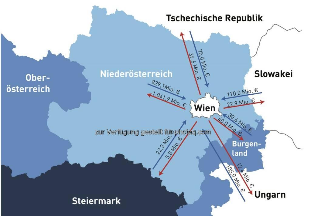 Wirtschaftskammer Wien: Studie der WK Wien: Kaufkraft der Wiener Bevölkerung stagniert, © Aussender (27.01.2015)