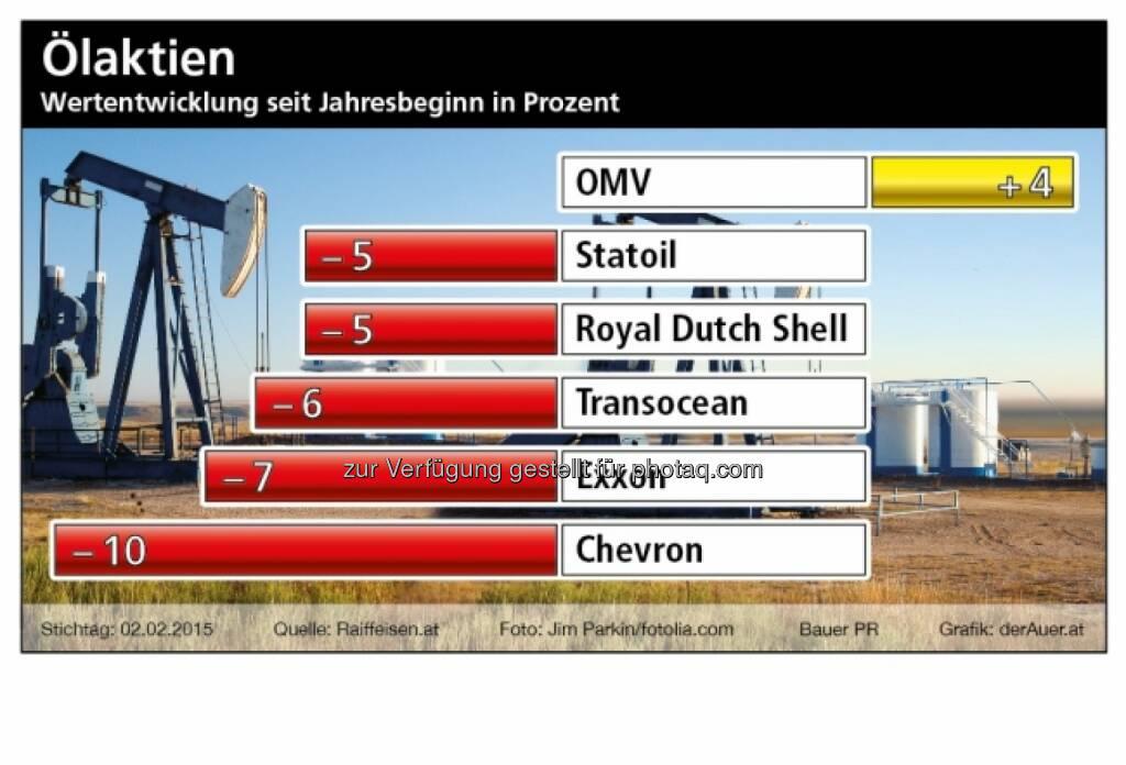 Ölaktien seit Jahresbeginn OMV, Statoil, Royal Dutch, Transocean, Exxon, Chevron © BauerPR / derauer.at, © Aussender (08.02.2015)