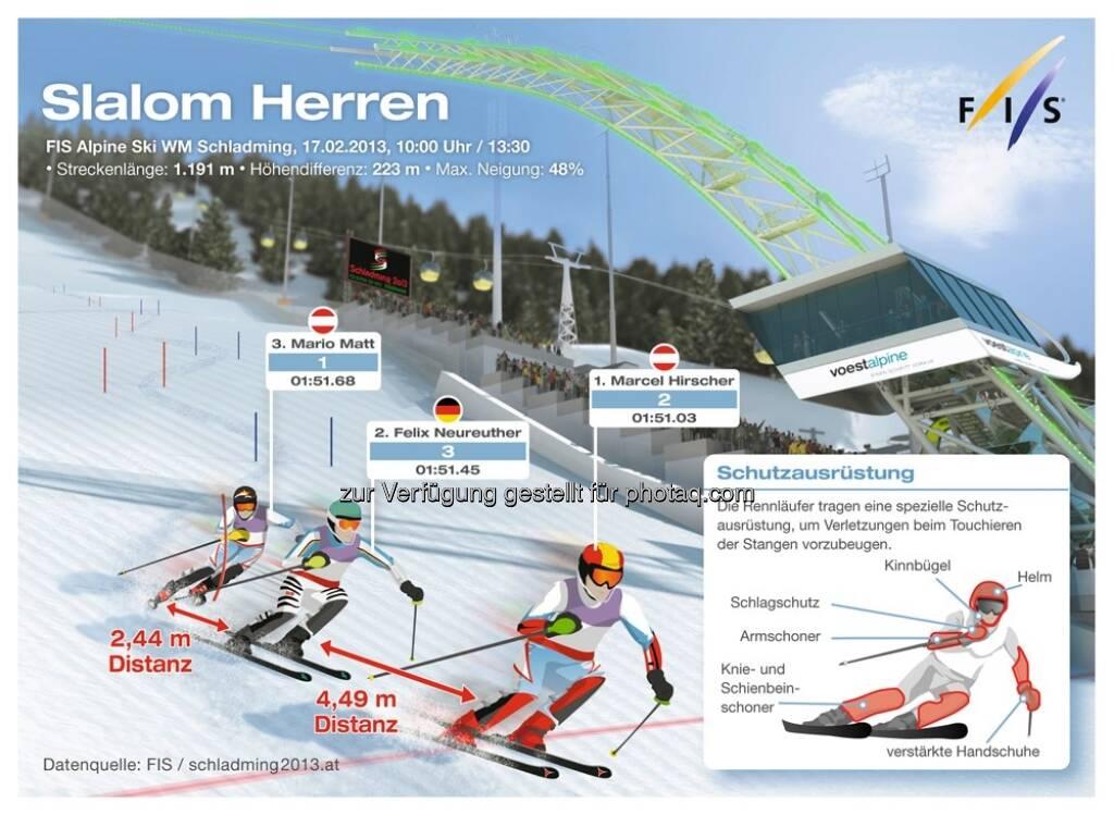 Die voestalpine-Grafik zum Herren-Slalom. Schöne Grafik, schöner Sieg, das skygate leuchtet für den Sieger grün ... (17.02.2013)