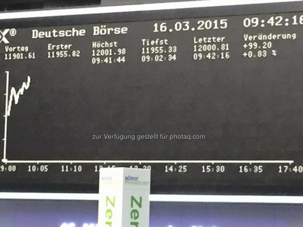 DAX überspringt 12000 … und das am Tag der Aktie in Deutschland (16.03.2015)