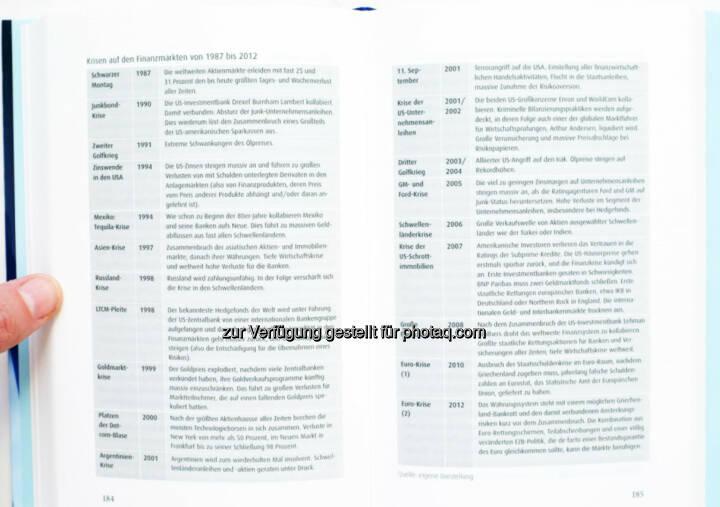Die grössten Finanzkrisen der jüngeren Geschichte - aus dem Buch Der große Schulden-Bumerang. Ein Banker bricht das Schweigen von Wolfgang Schröter, sieh http://boerse-social.com/companyreports/show/wolfgang_schroter_-_der_grosse_schulden-bumerang_ein_banker_bricht_das_schweigen