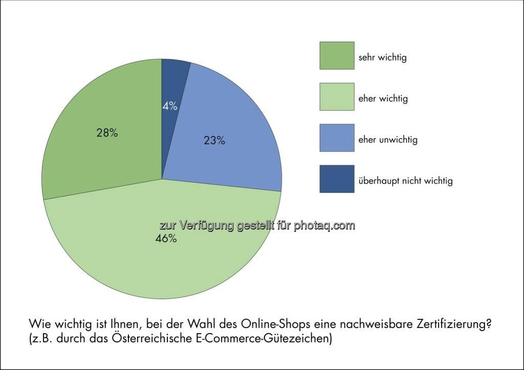 Wie wichtig ist die Zertifizierung des Online-Shops - Darauf legen ÖsterreicherInnen beim Online-Shopping Wert - Österreichisches E-Commerce-Gütezeichen: Aktuelle Studie (Bild: Österreichisches E-Commerce-Gütezeichen), © Aussender (01.04.2015)