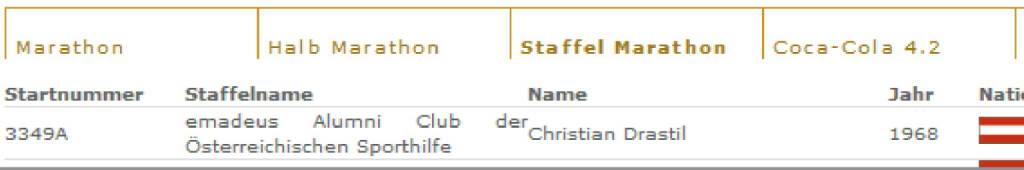 emadeus Alumni Club der Österreichischen Sporthilfe (11.04.2015)