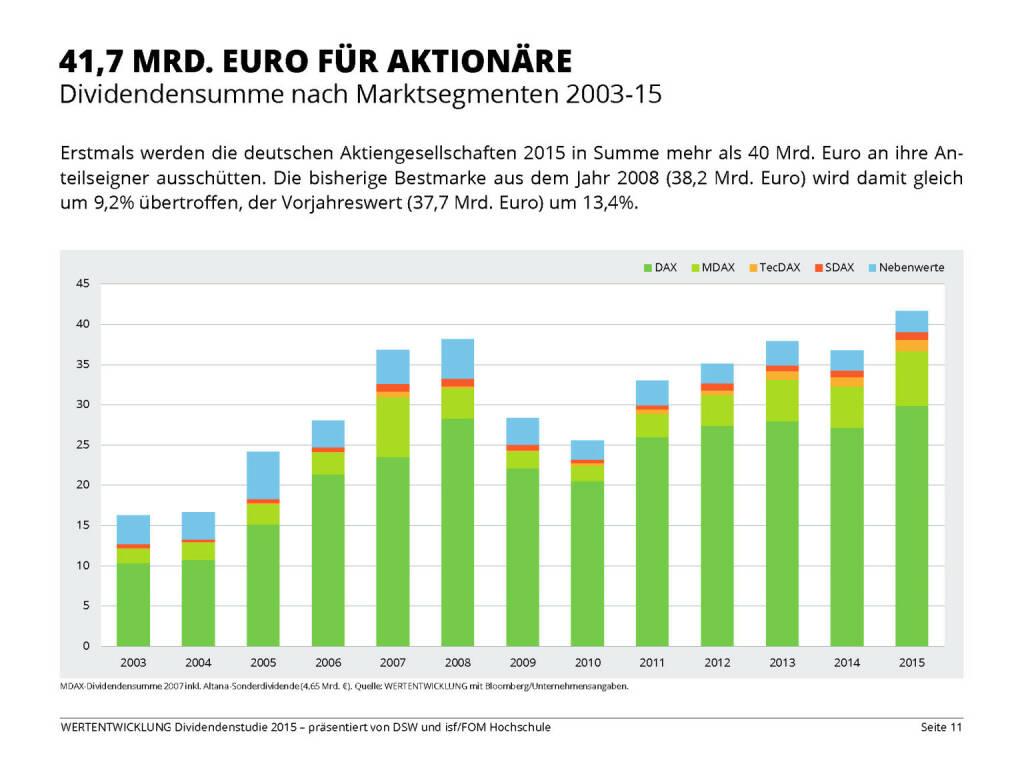 41,7 MRD. EURO FÜR AKTIONÄRE (13.04.2015)