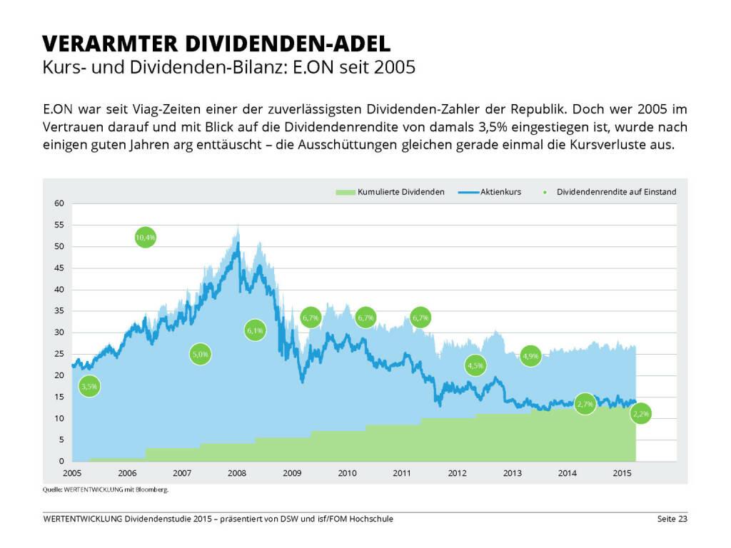 VERARMTER DIVIDENDEN-ADEL (13.04.2015)
