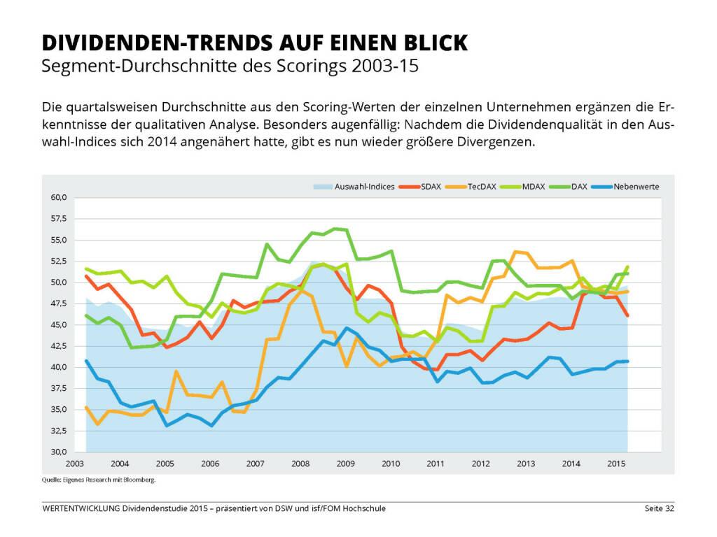 DIVIDENDEN-TRENDS AUF EINEN BLICK (13.04.2015)