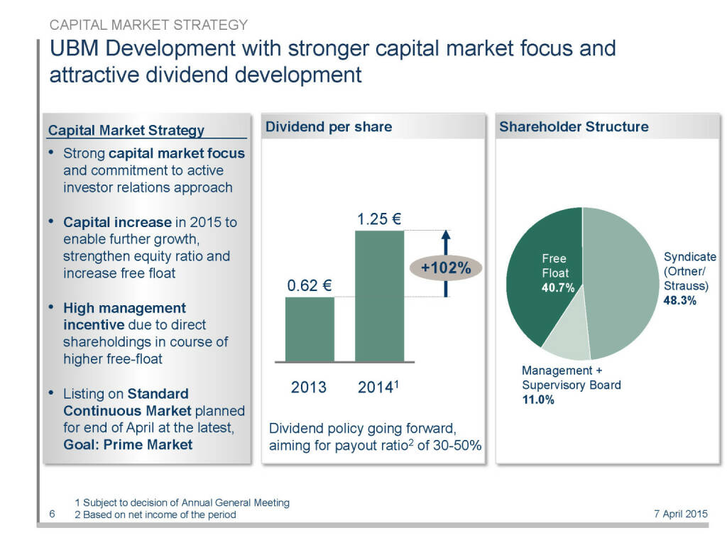UBM Development with stronger capital market focus and attractive dividend development (16.04.2015)