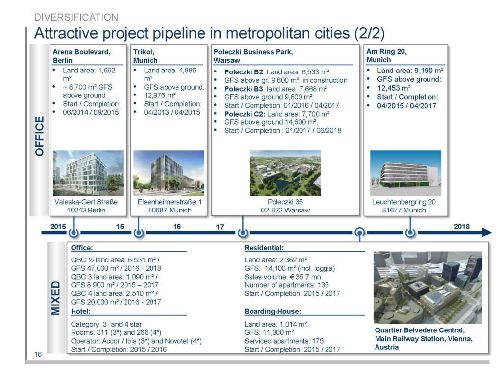 Attractive project pipeline in metropolitan cities (2/2) (16.04.2015)