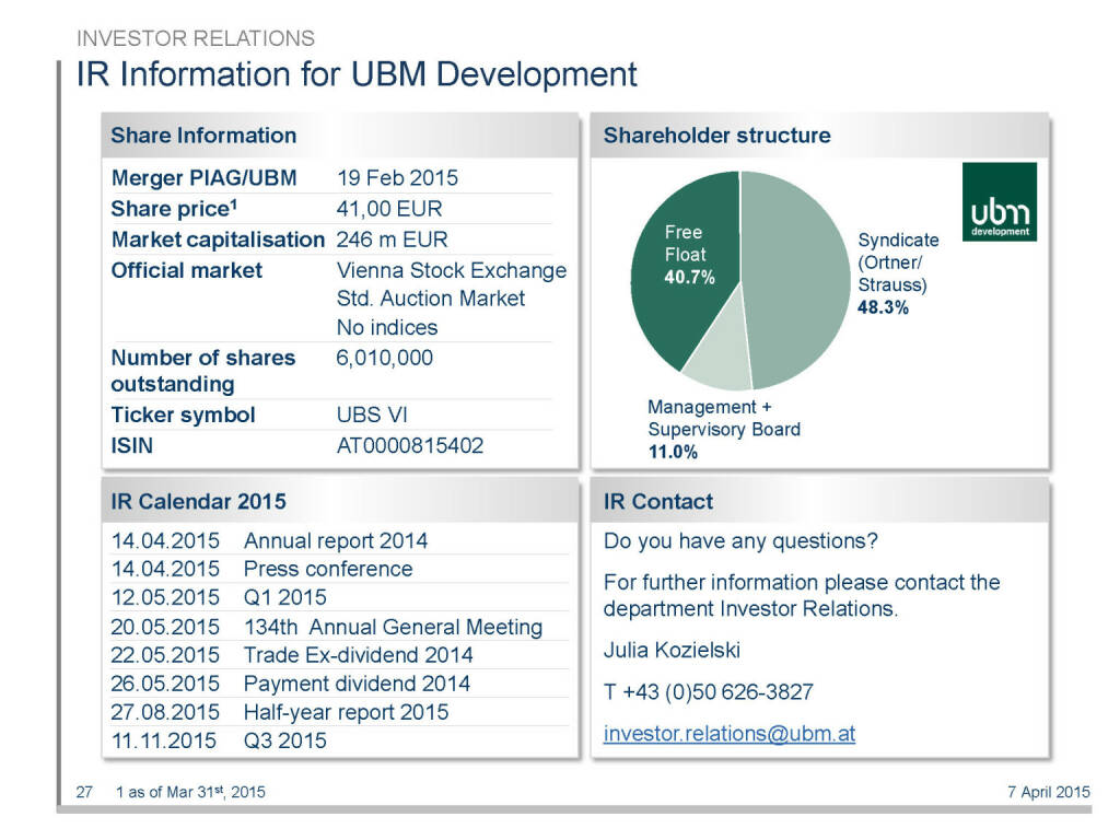 IR Information for UBM Development (16.04.2015)