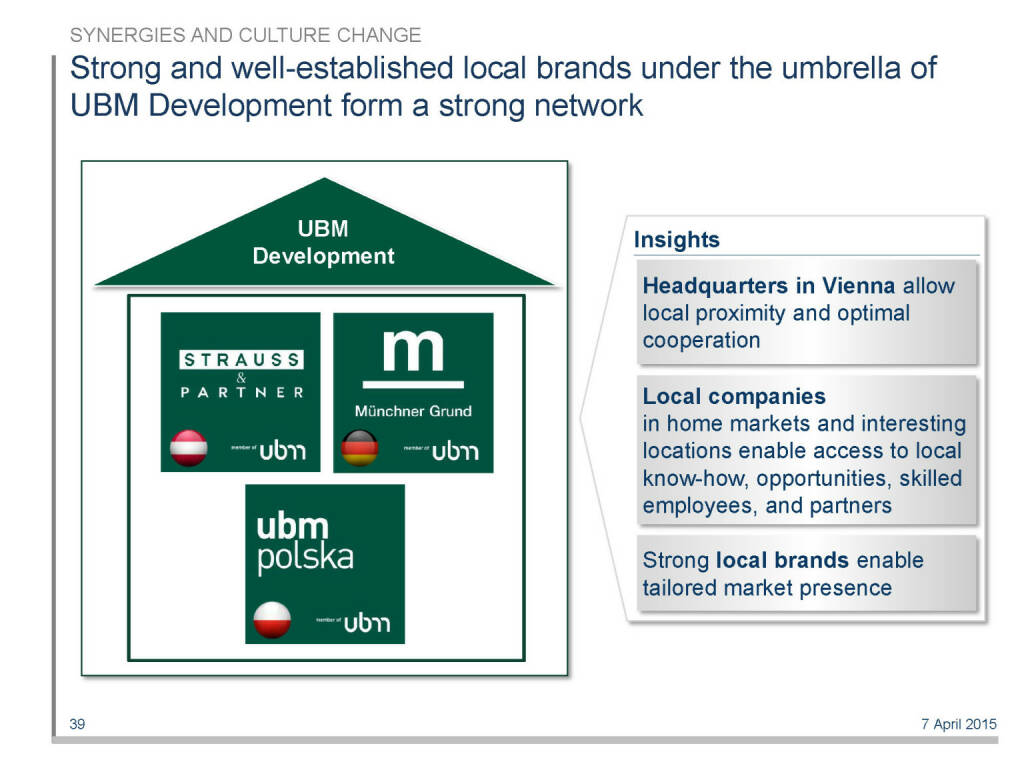 Strong and well-established local brands under the umbrella of UBM Development form a strong network (16.04.2015)
