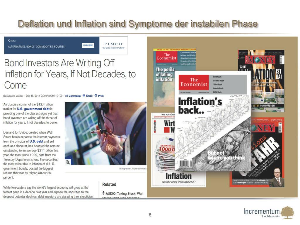 Deflation und Inflation sind Symptome der instabilen Phase (24.04.2015)