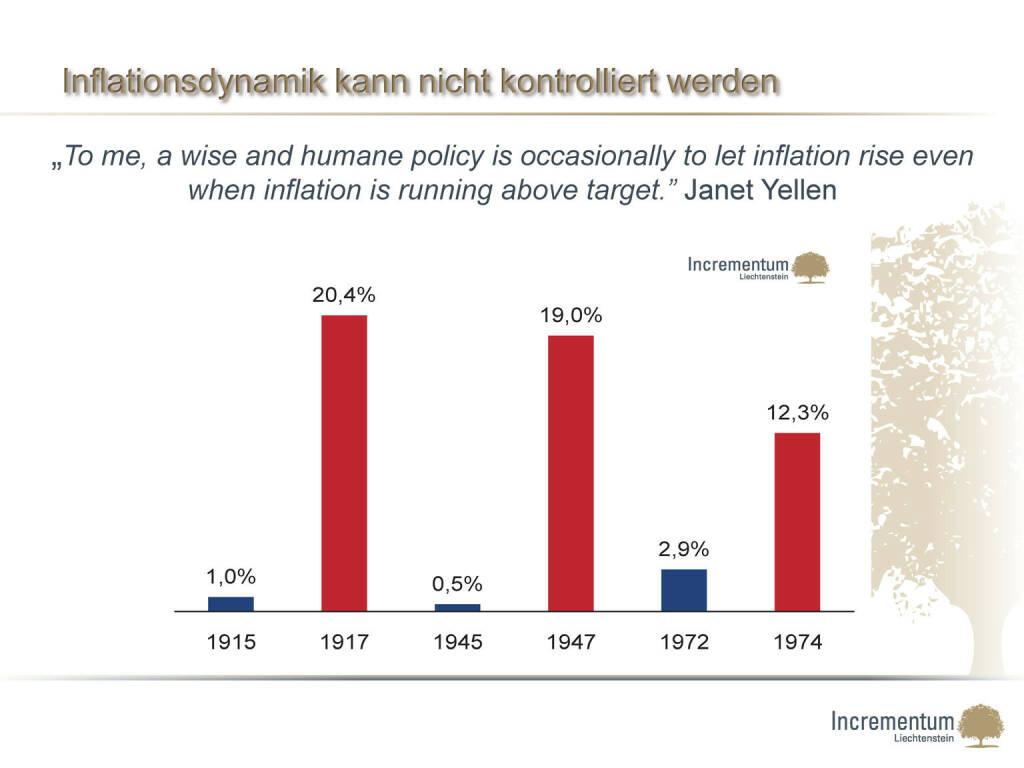 Inflationsdynamik kann nicht kontrolliert werden (24.04.2015)