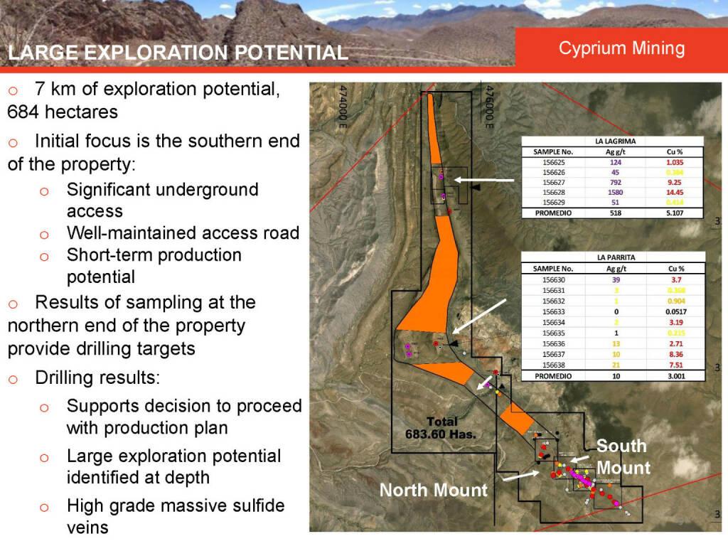 Large Exploration Potential Cyprium Mining (26.04.2015)