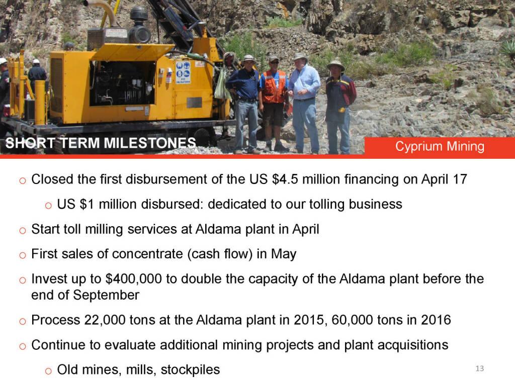 Short term milestones Cyprium Mining (26.04.2015)