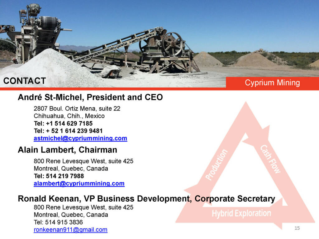 Contact Cyprium Mining (26.04.2015)