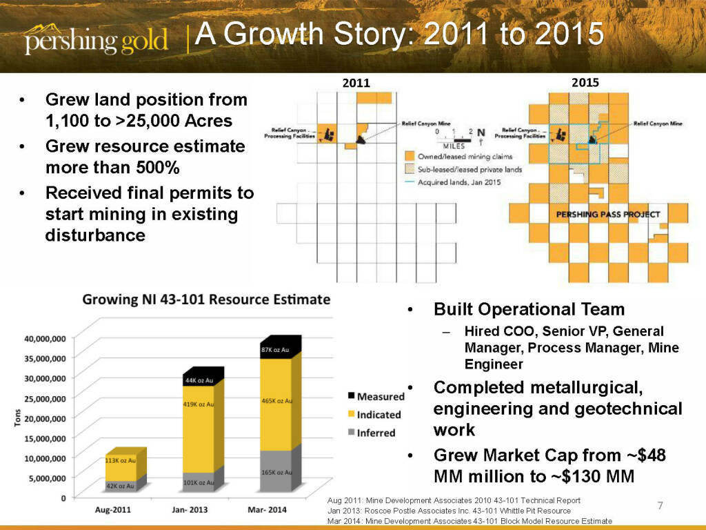 A growth story: 2011 to 2015 - Pershing Gold (26.04.2015)