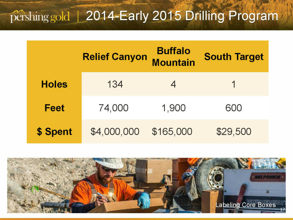 2014-Early 2015 drilling program - Pershing Gold (26.04.2015)