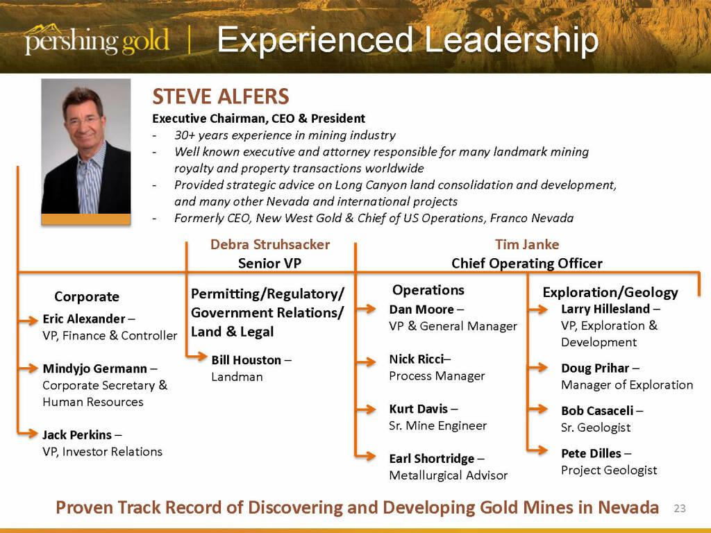 Exprienced Leadership - Pershing Gold (26.04.2015)