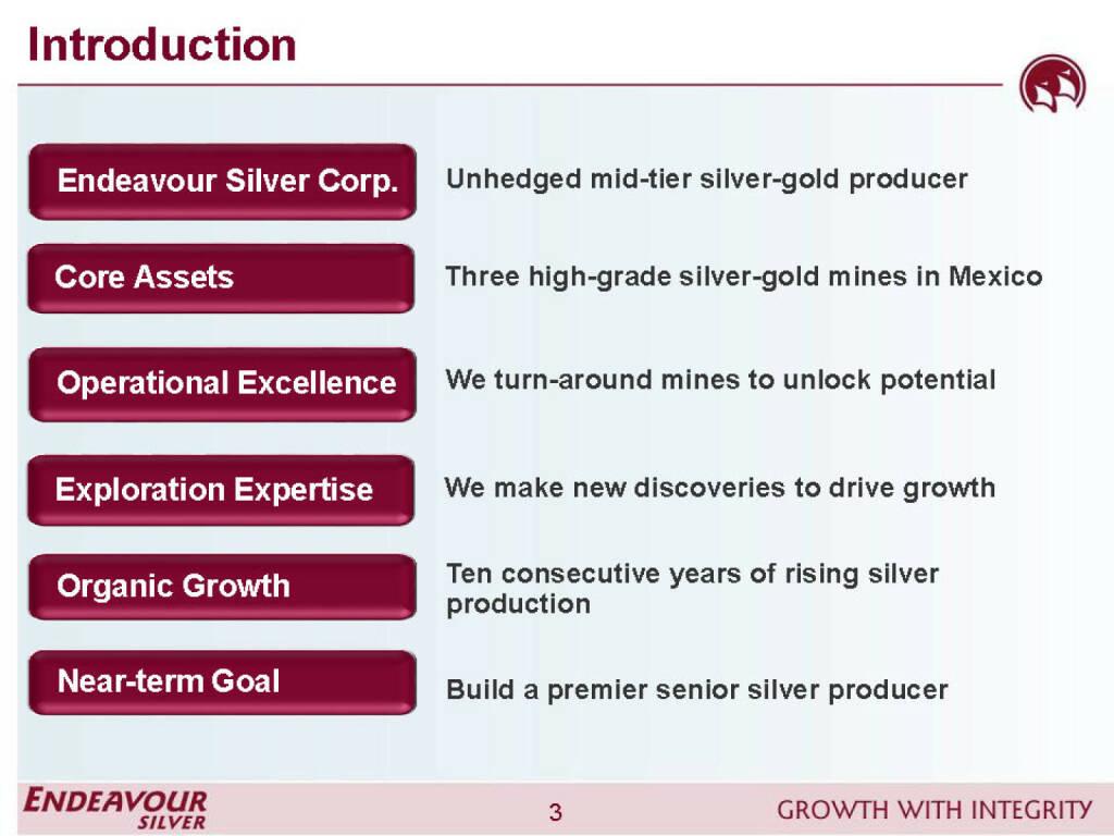 Introduction - Endeavour Silver (26.04.2015)