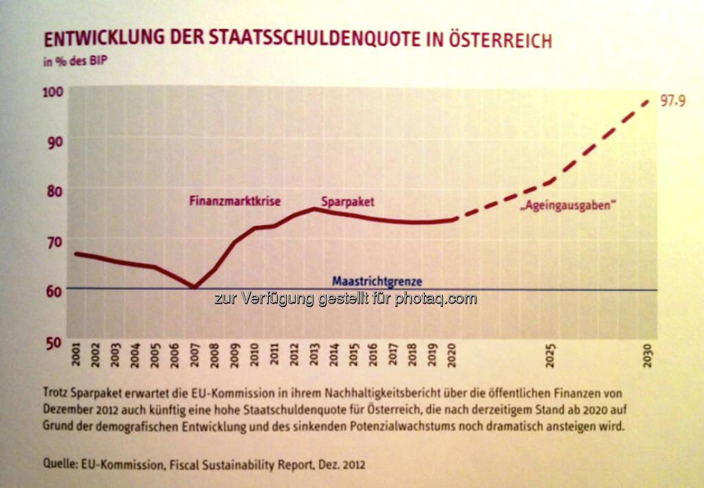Geht die Staatsschuldenquote in Österreich gegen 100 Prozent?, © IV (24.02.2013)