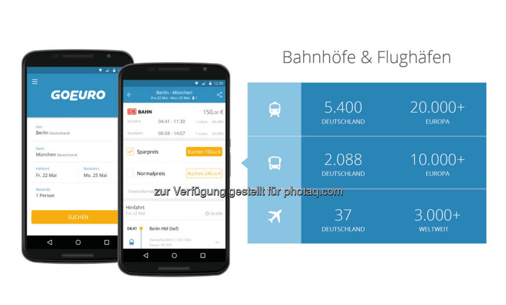 GoEuro travel GmbH: Diese App findet über 300 Millionen Reiserouten - Big Data Made in Germany (27.05.2015)