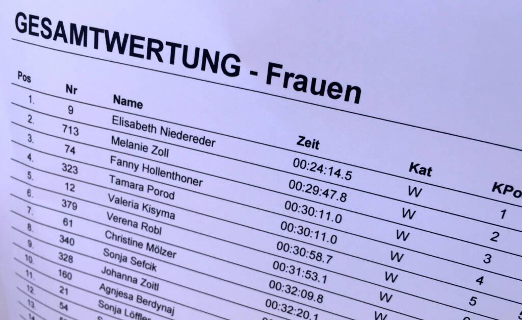 Elisabeth Niedereder siegt mit 5:30 Minuten Vorsprung (31.05.2015)