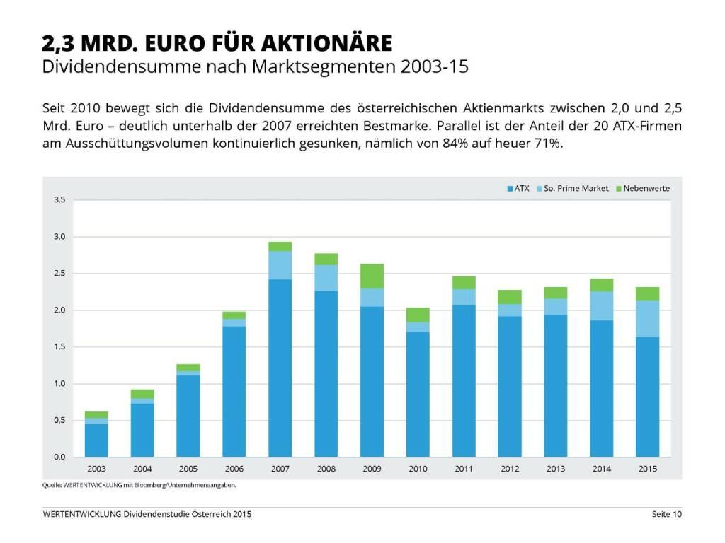 2,3 Mrd. Euro für Aktionäre (03.06.2015)