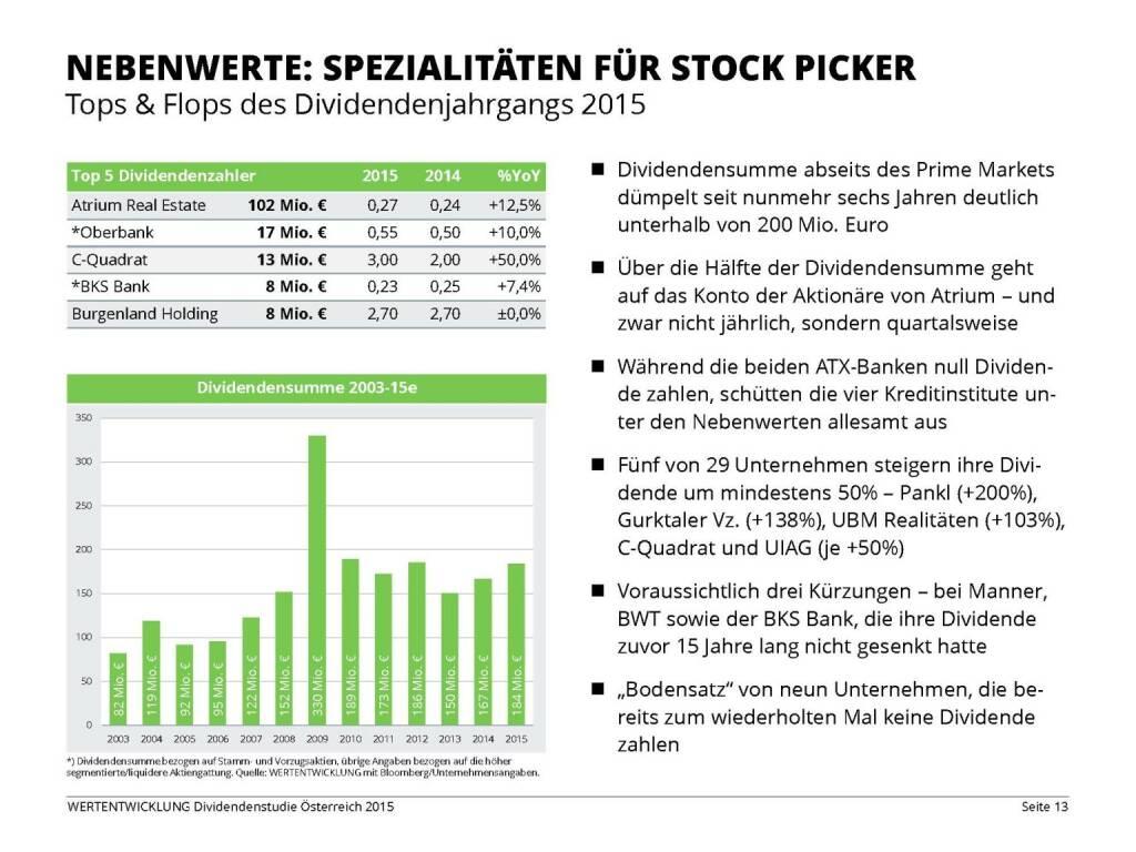 Nebenwerte: Spezialitäten für Stock Picker (03.06.2015)
