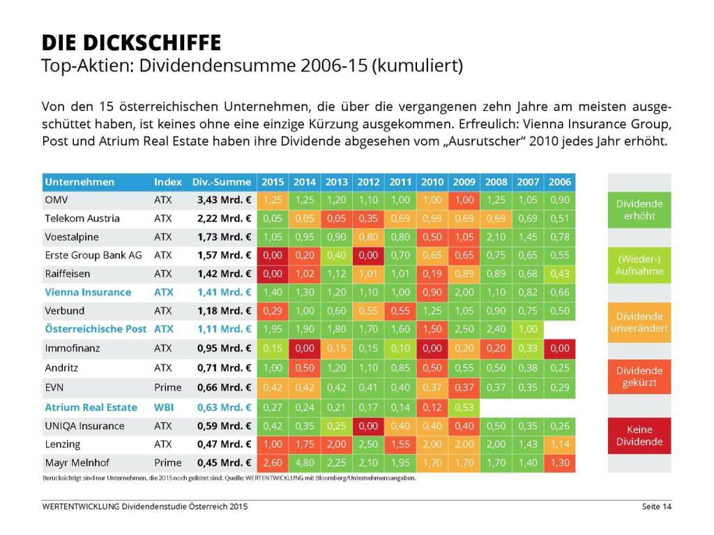 Die Dickschiffe (03.06.2015)