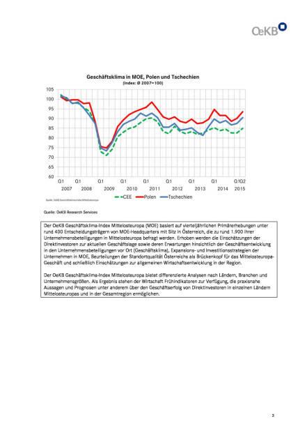 OeKB Geschäftsklima-Index Mittelosteuropa, Seite 3/4, komplettes Dokument unter http://boerse-social.com/static/uploads/file_76_oekb_geschaftsklima-index.pdf (03.06.2015)